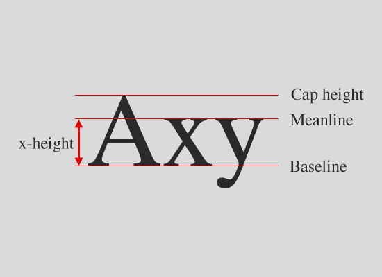 Typography Definitions